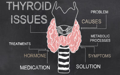 Thyroid, everybody has one and it should work!